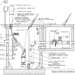Lift Station Design